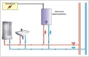 как подключить водонареватель 4