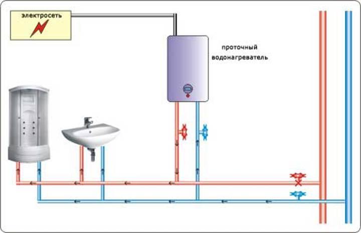 Как подключать водонагреватель